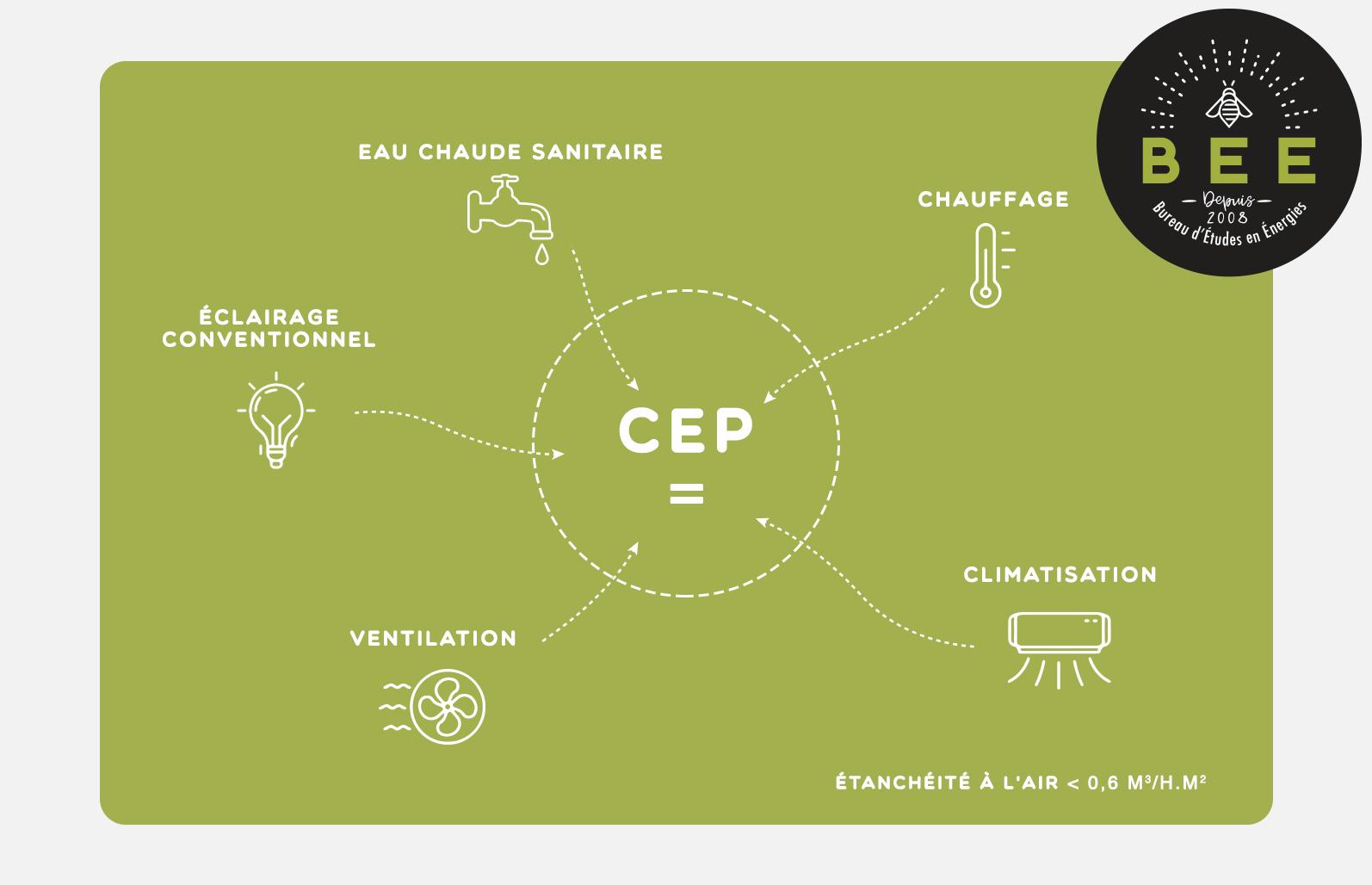 cep-etude-bbc-thermique-bee