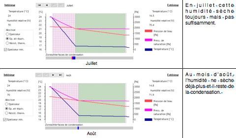 Calcul-et-analyse-humidité-dans-la-paroi